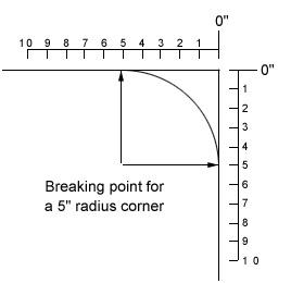 corner radius measurement